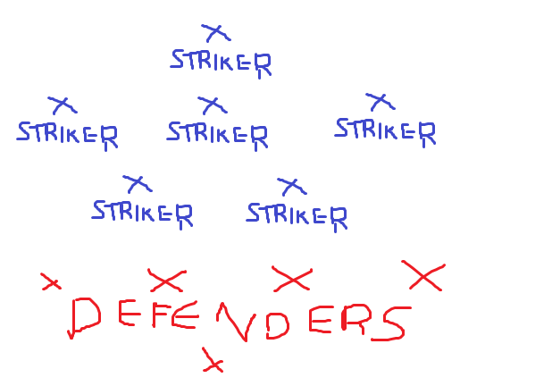 Manchester United's solution to having no midfielders