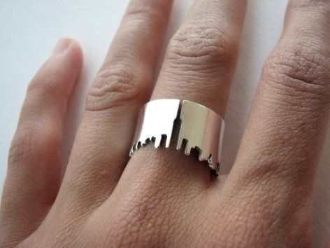 voque-chanel:  c—lassique:  ethereal-gold:  the city resting on your finger.  I wish i owned this