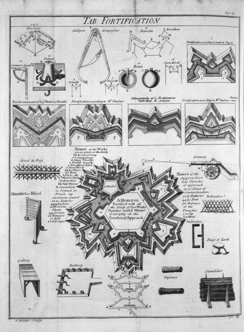 "Ephraim Chambers, ""Table of Fortifications"" from Cyclopaedia, 1728"