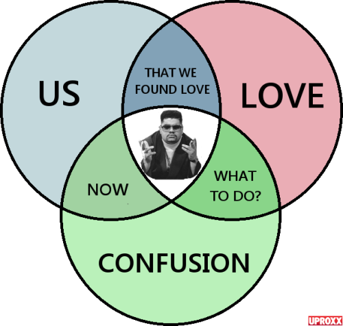 uproxx:  The Heavy D Venn Diagram