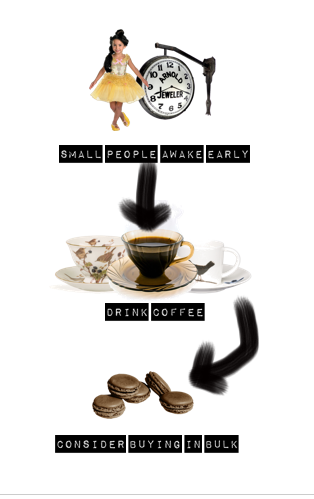 (via 4am start: coffee flowchart)