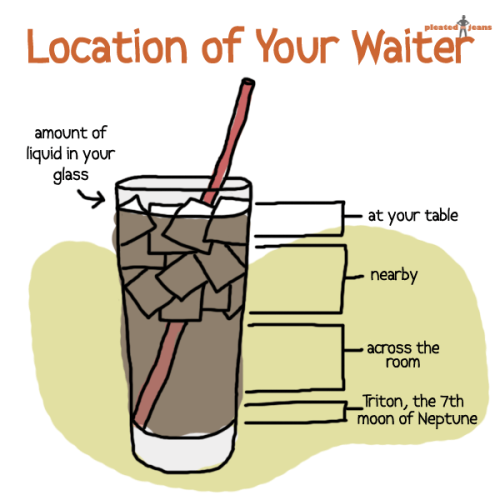 pleatedjeans:  Location of Your Waiter  Accurate.