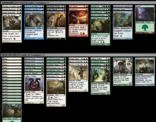 Innistrad Draft (4-3-2-2), 12/11/2011 The programming experiment turned out to be a massive bust because I don't understand computers properly, so I figured I'd do another draft. I opened a Mentor of the Meek, and then picked some decent cards for green/white humans (after second-picking Geistflame), so I cemented myself pretty quickly. I was hoping to get a bunch of flyers and the dudes that make flyers, which led me to take Demonmail Hauberk fairly early in pack one, but unfortunately I got too many cards that need dudes to be good (Travel Preparations, Prey Upon, Blazing Torch, Mentor of the Meek), and too few dudes. I don't think I ever saw a Midnight Haunting or a Mausoleum Guard, which would have both been crazy in this deck. A combination of Blazing Torches, drawing a bunch of cards off Mentor of the Meek, and turning my Abbey Griffin into a Serra Angel with Travel Preparations got me through my first two rounds. Unfortunately both games in the final I got a combination of pretty land screwed and drawing too many enablers and not enough creatures to use them on, while my opponent had things like Skirsdag High Priest which I was unable to do anything about.