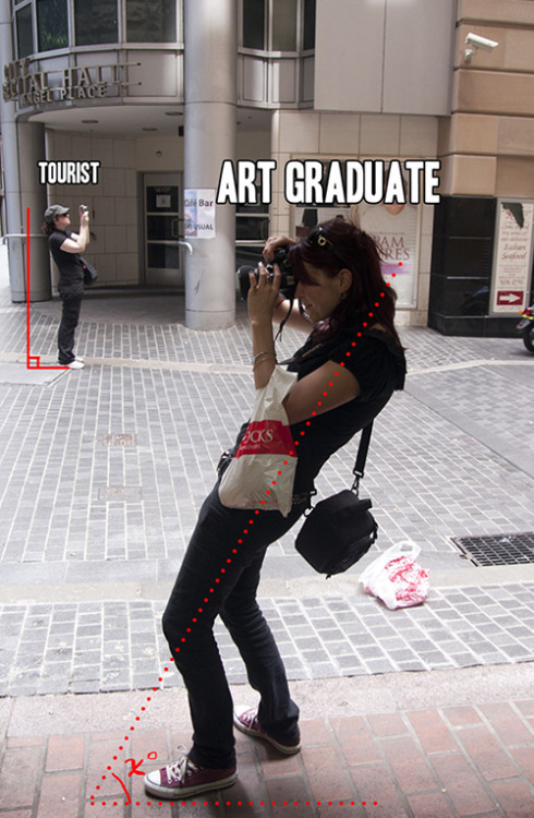 How to tell a tourist from an art student by how they take pictures.