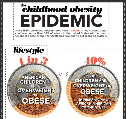 coolhealthinfographics:  The Childhood Obesity Epidemic