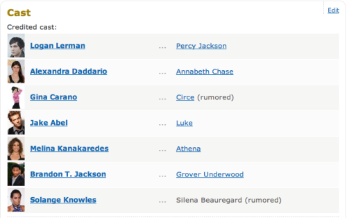 "IMDb cast for ""Percy Jackson & the Olympians: The Sea of Monsters"""
