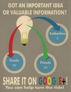 Google Plus Propaganda Poster Version 2