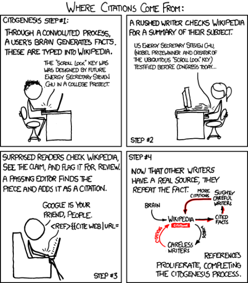 Where Citations Come From (via xkcd: Citogenesis)