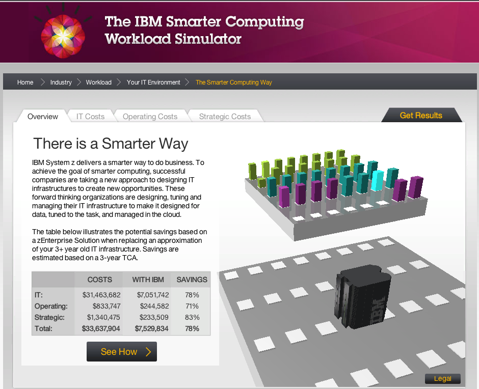 smartercomputing:  CIO's have a new toy: Workload Simulator helps you decide which platform offers the best deal
