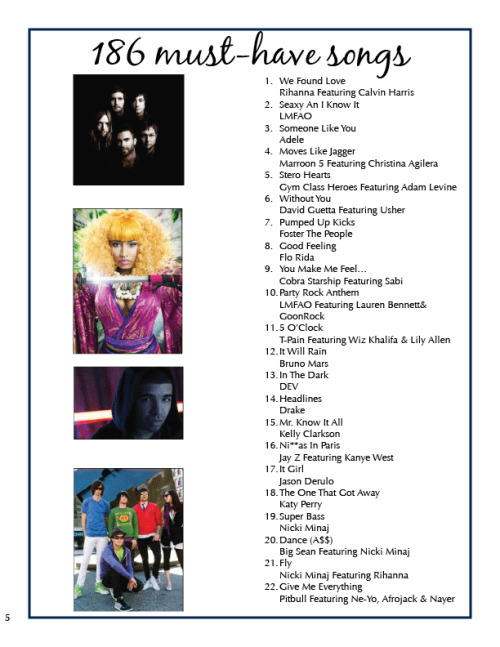 List of songs for Magazine text page.