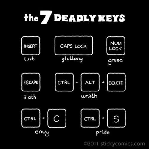 laughingsquid:  The Seven Deadly Keys T-Shirt
