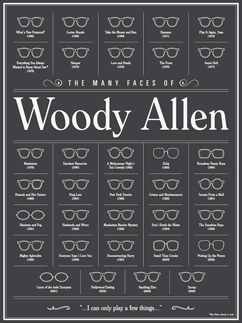 incoherentepeperina:  The many faces of Woody Allen