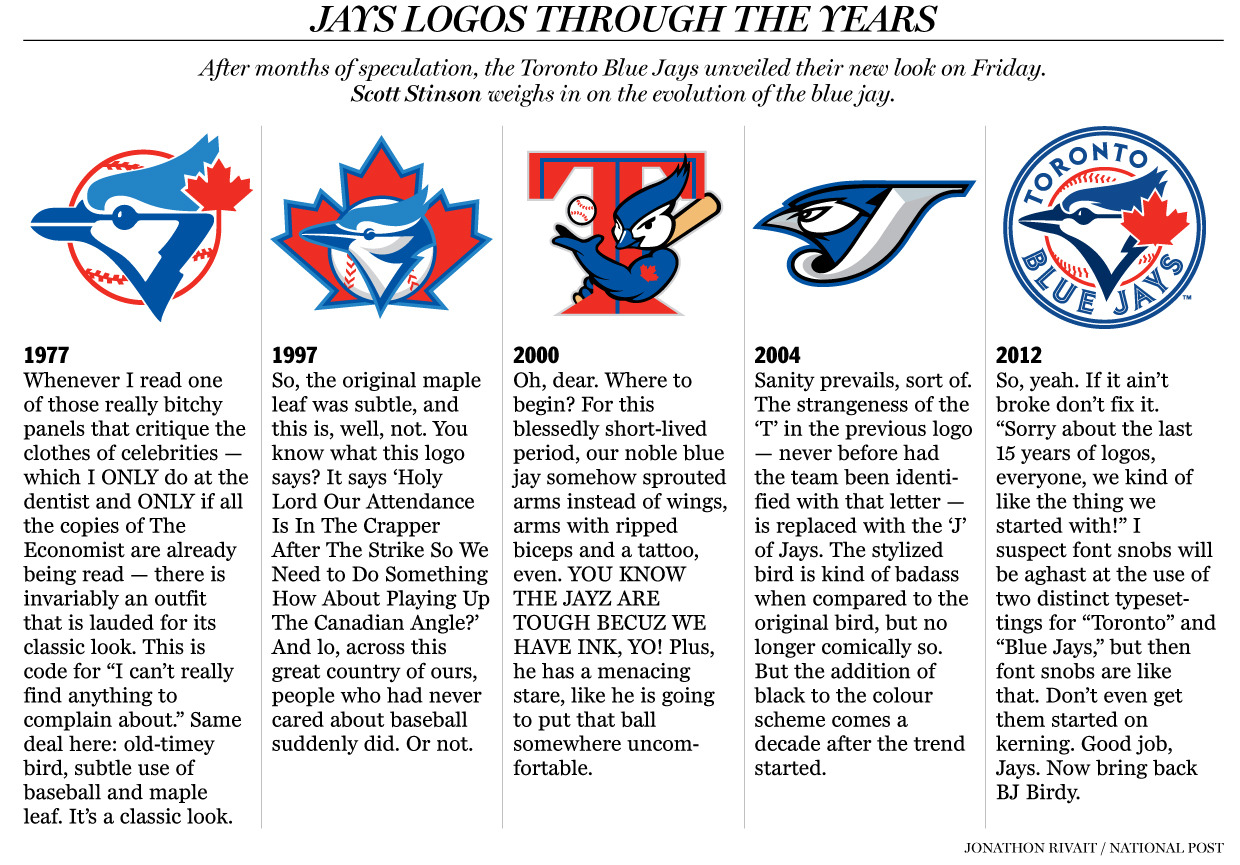 nationalpostsports:  Jays logos from 1977-2012The new blue jay looks a lot like the old blue jay, but there were some, uh, interesting logos in between. Here's our critique of past designs. Graphic: Jonathon Rivait/National Post