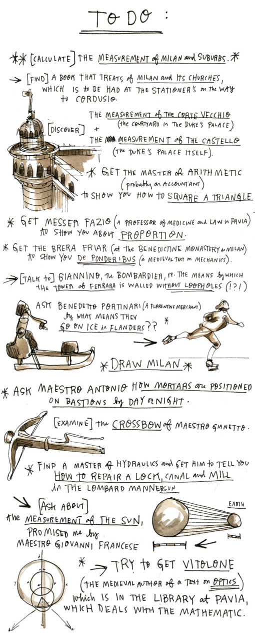 Leonardo Da Vinci's To-Do List via NPR's Robert Krulwich.