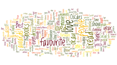 A Wordle of cinzz.blog.com from March 19, 2011, but it apparently hasn't been updated since anyway. I thought the font and colors matched her personality well. Text: http://cinzz.blog.com/ With the assumption that Cinzia doesn't add anything to her blog (and seeing as she hasn't for almost a year), this should serve as an accurate text for the corresponding Wordle.