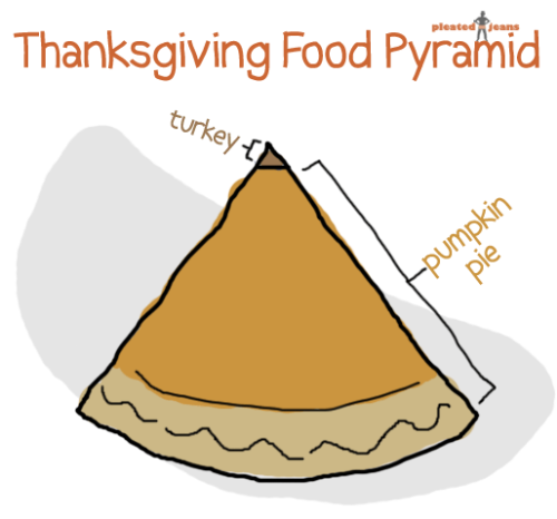 pleatedjeans:  let's eat nothing but pie!  Deal