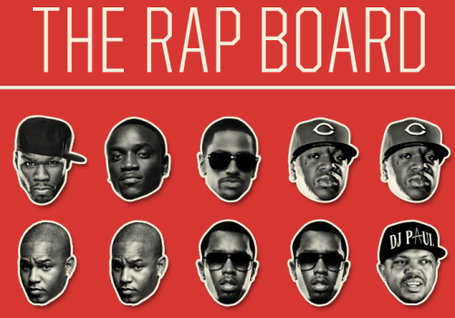 (via You should probably check out The Rap Board | The Strut)