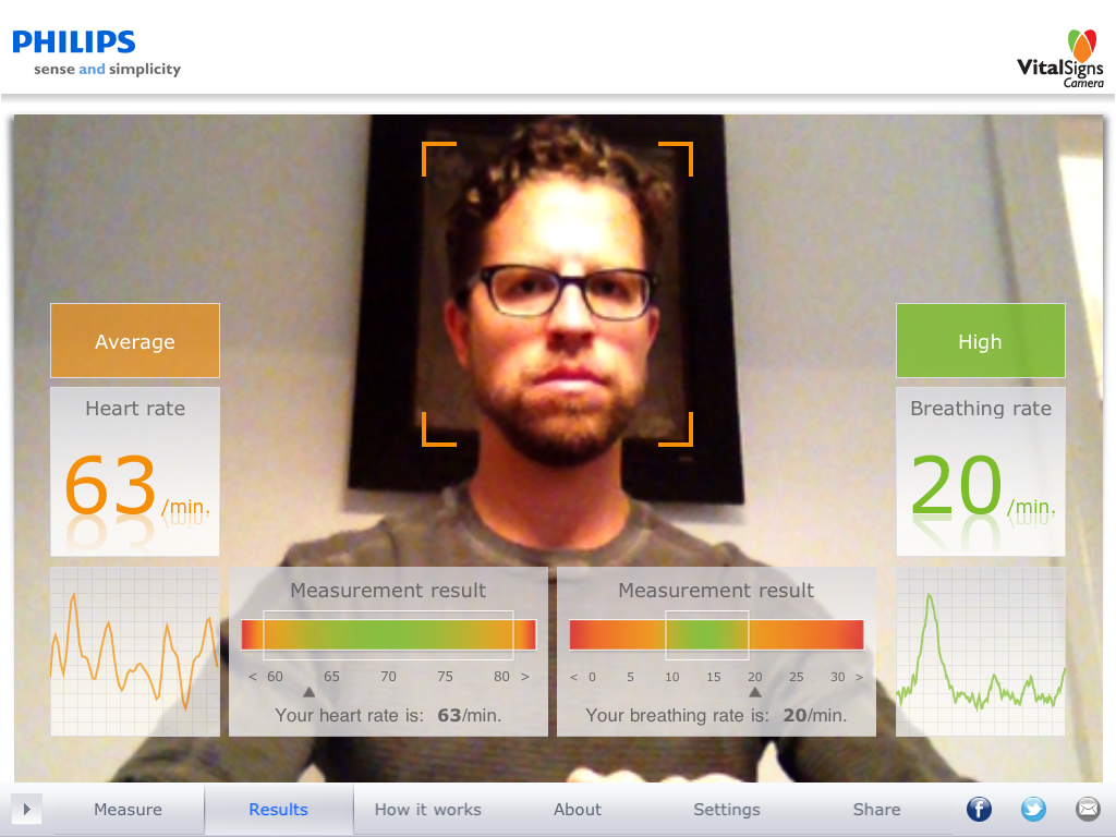 jayparkinsonmd:  Philips just released a new iPad 2 app called Vital Signs Camera that uses the camera to measure your heart and breathing rate. It detects subtle beat-to-beat changes in the color of your face to measure your heart rate. We're slowly living in the future.