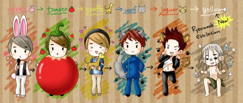 this is so CUTE It's Ryeowook's Evolution hehe^^ RABBIT~TOMATO~GIRAFFE~WOLF~JAGUAR~ and the new one ~ GOLLUM also known as  'Sméagol' ^^ hahaha so cute ryt?? ^^ i do not own this picture i just repost it Credits to the owner you did a great job ~ ^___^
