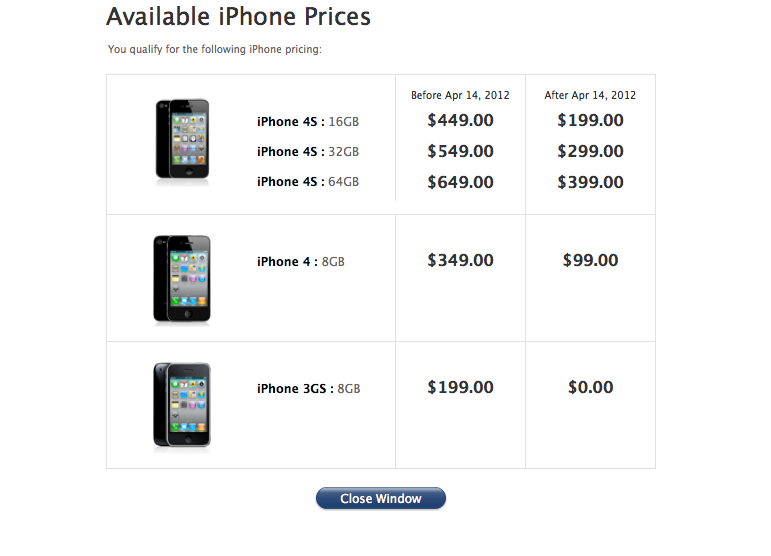 i hope you all realize what this means….GETTING AN IPHONE 4S ON APRIL 15TH BITCHESS. lolz
