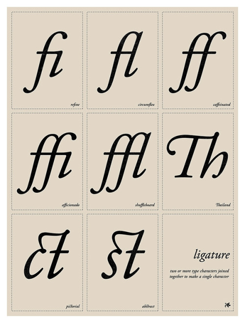 "Ligature Typographic poster design by Tom Davie. ""Typographic education poster that displays a collection of Oldstyle serif ligatures (connected letterforms)."""