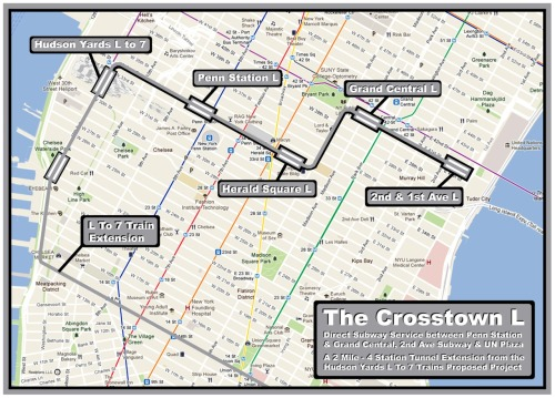 "The Crosstown L Train (click map) Suppose that L to 7 Hudson Yards Extension actually happens. (L to 7 Extension)  The platforms are offset so the L Train could eventually extend east to Penn Station and directly connect to Grand Central Terminal.  From there, there's a very convenient connection with the 2nd Avenue Subway and First Avenue - UN Plaza.  Add in a new Herald Square L Train Station, and 3 of the busiest transit hubs become connected.  There isn't a 34th Street tunneling conflict since Penn RR lines are under 32nd & 33rd Streets. Maybe this becomes a reversed ""C"" shaped SAS revised route.  It would include a Harlem Crosstown extension connecting west to the 1 Train.  This would greatly improve horrible bus traffic on 125th Street and provide connections with all existing subway lines across Harlem.  A third, middle track on this stretch may be a good idea to consider.  This area could become, with truly careful planning, the new Uptown.  And maybe the trash will no longer be such a problem. And maybe this Crosstown L just heads north up 2nd Avenue and west across Harlem and we're done!  All those subway lines, Midtown and Uptown, will be connected. Let's capitalize on the lines we have in place and get more New Yorkers moving sooner."