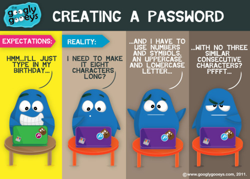 Creating Passwords: Expectations vs. Reality Vote for the Googly Gooeys under the Hidden Gem Category Follow | Facebook | Twitter