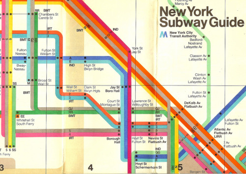 Subway system map 1970s
