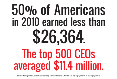 THIS is stupid, CEO's also employ everybody. not to mention those 50% of americans are mainly people that just came out of college they will raise their salary eventually by a significant amount.