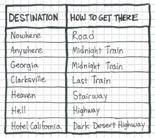 fuckyeahdementia:  Destination / How to get therer