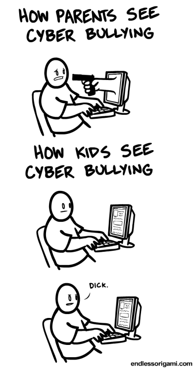 "laughingsquid:  Cyber Bullying  I really do not think this is accurate and makes light of a prevalent and serious problem. Cyber bullying is a serious issue - not just for kids but for bloggers from all walks of life. There are some seriously scary groups of harassers out there, from kids who say ""dick-ish things"" to other kids (and then said victims committing suicide & bullies receive no punishment) to websites offering bounty for names, addresses, and information of women feminists (and acknowledge that the information could potentially be used for harm). Guys, this IS AN ISSUE. Instead of poking fun at it, let's think of ways we can help."