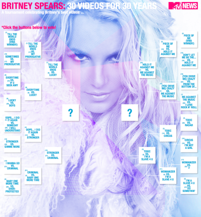 It's Round 3 in MTV's 30 Videos for 30 Years Tournament and Britney's most iconic videos from past & present are now going head to head. Vote on the Elite 8!