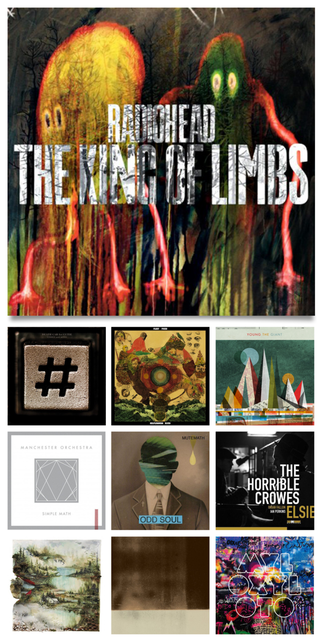 Top 10 Albums of 2011: Radiohead - The King of Limbs Death Cab for Cutie - Codes & Keys Fleet Foxes - Helplessness Blues Young the Giant - Young the Giant Manchester Orchestra - Simple Math MuteMath - Odd Soul The Horrible Crowes - Elsie Bon Iver - Bon Iver Thrice - Major/Minor Coldplay - Mylo Xyloto This year was much more difficult than last…there weren't a ton of records that really stood out from one another. Overall, I was not very impressed by this year's releases. 2010 was a much better year for music. Hopeful for 2012.