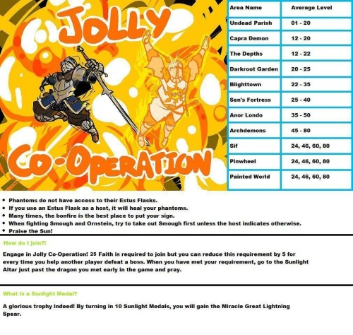 Jolly Co-Operation!