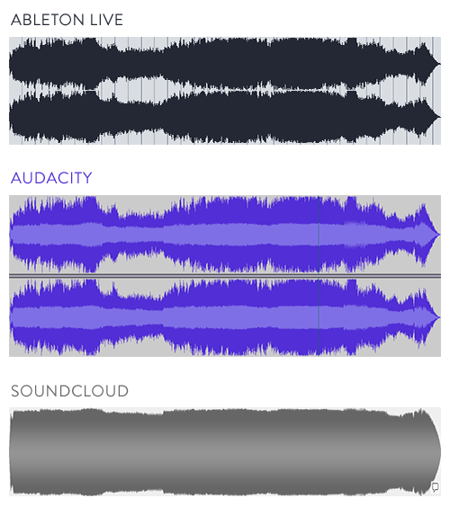 inky:  Soundcloud, I don't understand your waveforms!