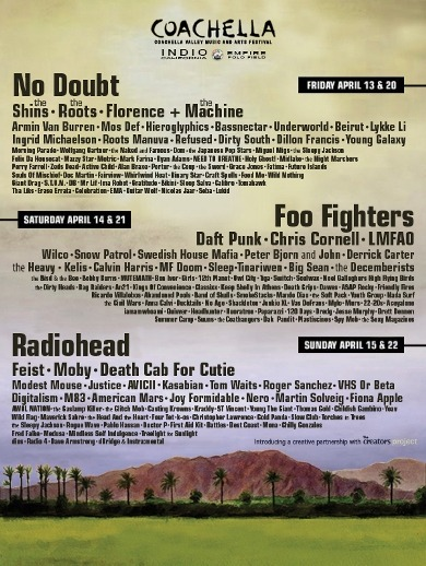 COACHELLA 2012 LINEUP LEAKED. REAL OR FAKE?