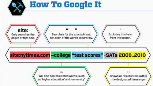 cakeninjak:  felinejumper:   The Get More Out of Google Infographic Summarizes Online Research Tricks for Students  Gorgeous. Also useful. Also software is the best thing.  For future reference.