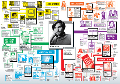 Further proof that Steve Jobs rules the world.  Via GQ