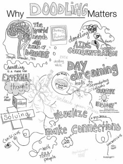 Why doodling matters.  creative-education:  iamlittlei:  I encourage doodling in my classes. If a student hands in something that's been doodled on, I try to add to the doodle or positively comment on it.  Wouldn't it be great if creative students were allowed to use doodles as their assignment products to communicate what they had learned!