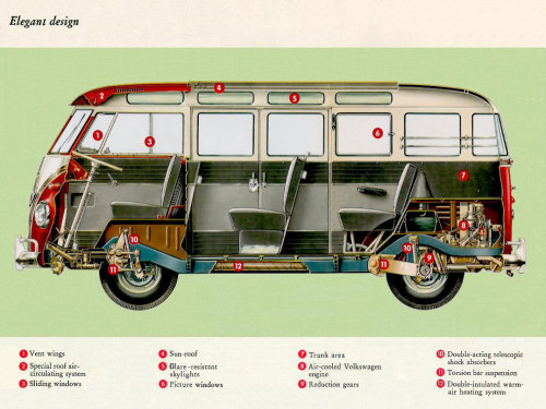 vwkombi:  cross section of a vintage Volkswagen Samba Microbus