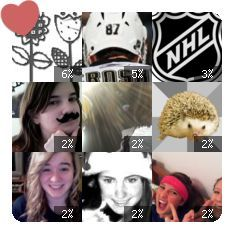 Tumblr Crushes:howiwasraisedpittsburgh-sportshockey-confessionsallie874makemeastoryhockeyhedgehogsquidneycrosbythatissomehasenfratzhockey-fan-problems