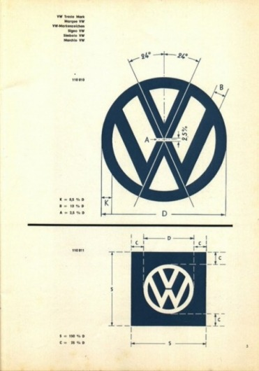 I love circles and VW so you know…