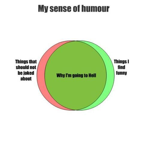 My sense of humor.