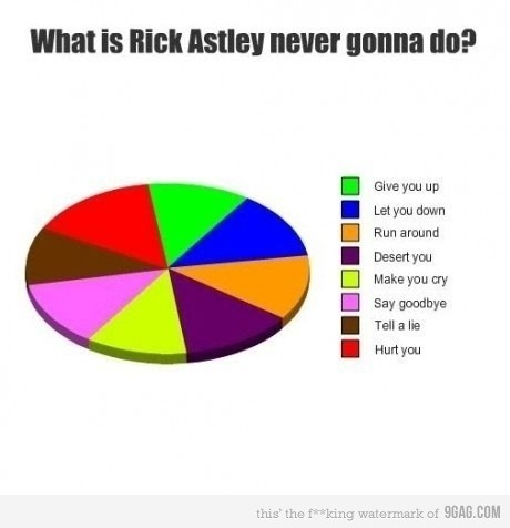 one does not simply get rick rolled…