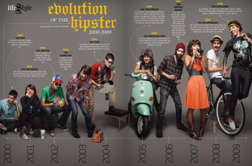 Evolution of the hipster.