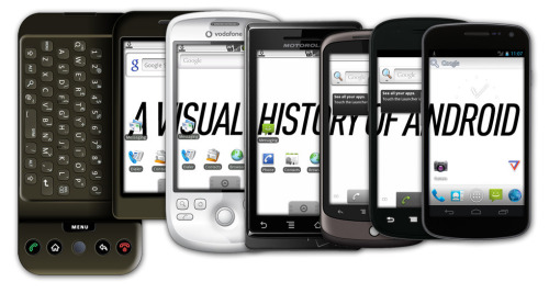 Android: A visual history | The Verge
