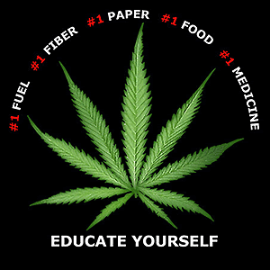 Educate Yourself…!!!