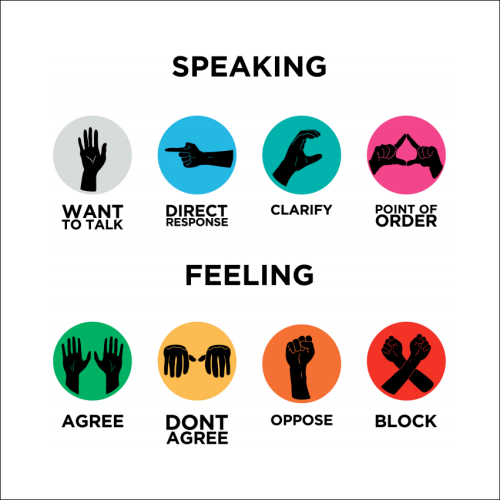 Speaking/Feeling #Occupy Hand Signals