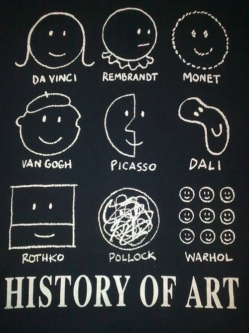 coursekit:  Cute! The History of Art.