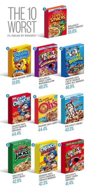 My favorite cereal is number 10.  Dammit!  :(